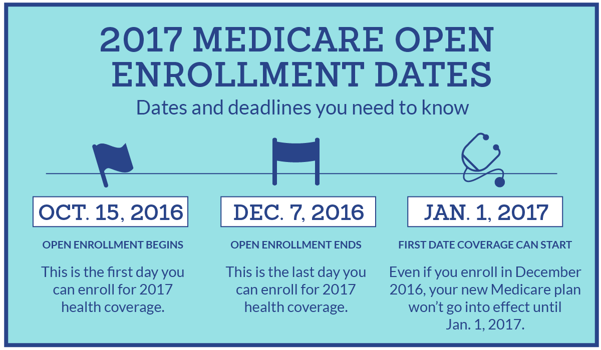 Medicare Open Enrollment Dates 2017